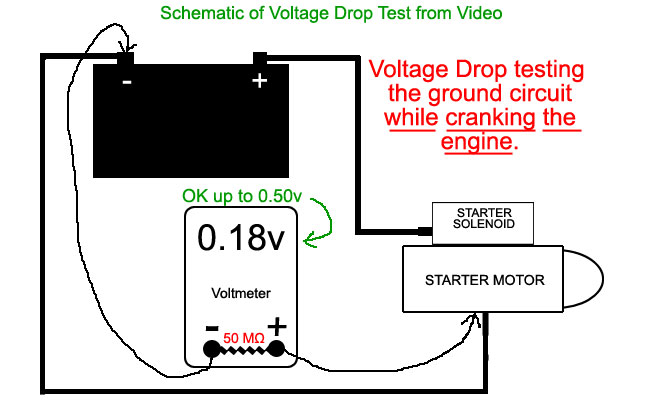 Yamaha What Should Cranking Voltage Be